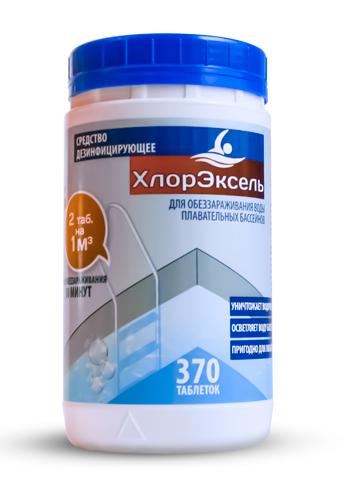Дезинфицирующее средство Хлорэксель для обеззараживания воды плавательных бассейнов.png
